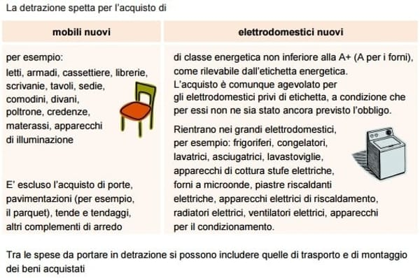 detrazioni mobili-2-2